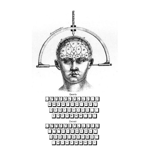 PC phrenology